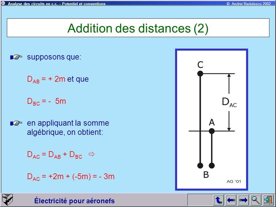 Électricité pour aéronefs © Andrei Radulescu 2002Analyse des circuits en c.c. – Potentiel et conventions Addition des distances (2) supposons que: D A
