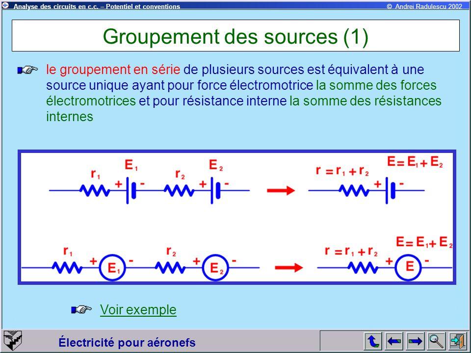 Électricité pour aéronefs © Andrei Radulescu 2002Analyse des circuits en c.c. – Potentiel et conventions Groupement des sources (1) le groupement en s