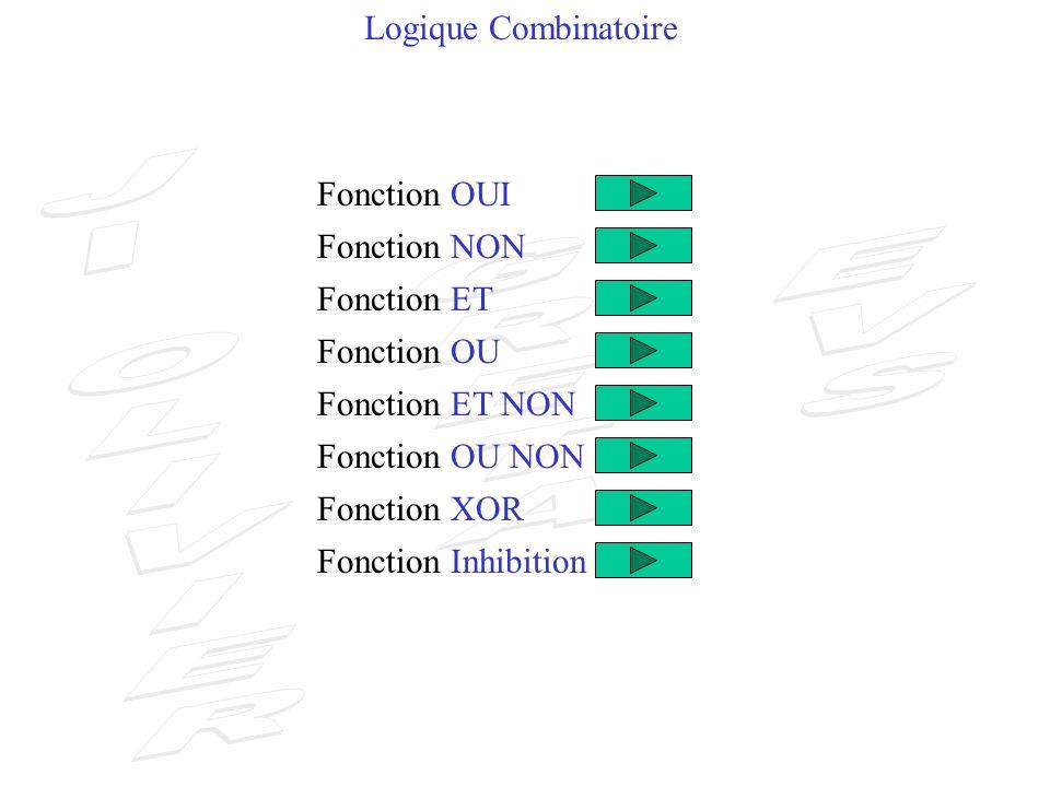 Logique Combinatoire Fonction OUI Table de vérité eS 00 11 e = 0S = 0 1 e S t e = 1S = 1 Chronogramme e = 0S = 0 e = 1S = 1 S = e Schéma Electrique Symbole Équation