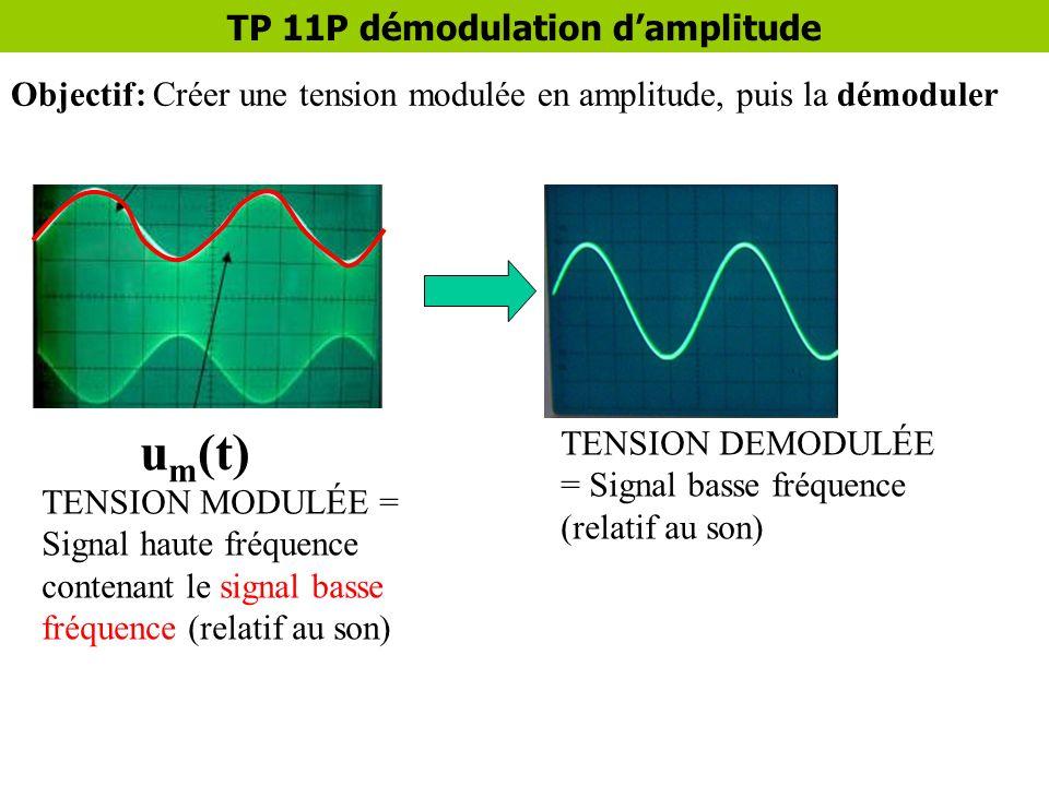 TP 11P démodulation damplitude Objectif: Créer une tension modulée en amplitude, puis la démoduler u m (t) TENSION MODULÉE = Signal haute fréquence co