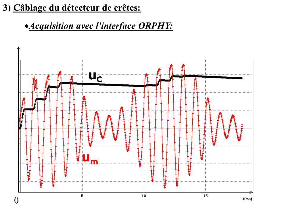 3) Câblage du détecteur de crêtes: Acquisition avec l'interface ORPHY: 0 uCuC umum