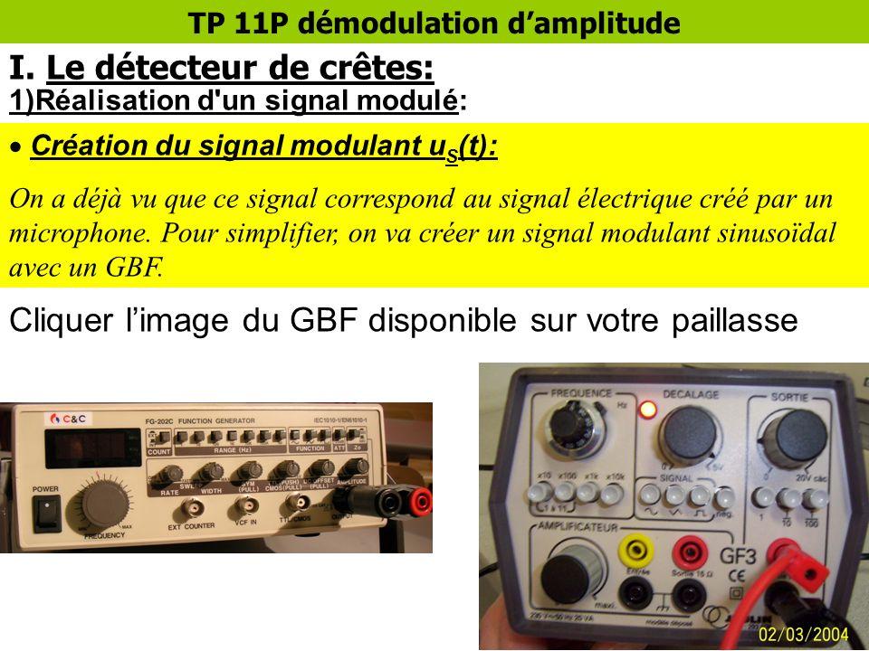 TP 11P démodulation damplitude 1)Réalisation d'un signal modulé: Création du signal modulant u S (t): On a déjà vu que ce signal correspond au signal