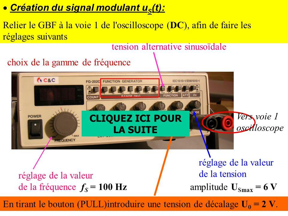 Création du signal modulant u S (t): Relier le GBF à la voie 1 de l'oscilloscope (DC), afin de faire les réglages suivants tension alternative sinusoï