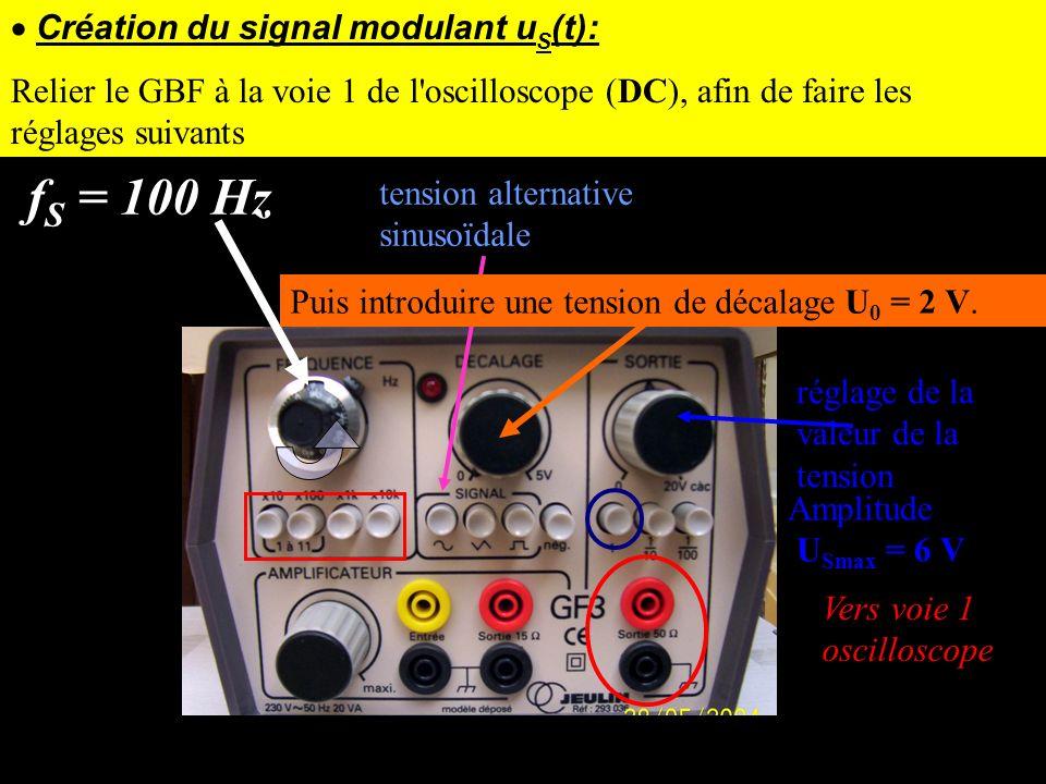 tension alternative sinusoïdale f S = 100 Hz Création du signal modulant u S (t): Relier le GBF à la voie 1 de l'oscilloscope (DC), afin de faire les