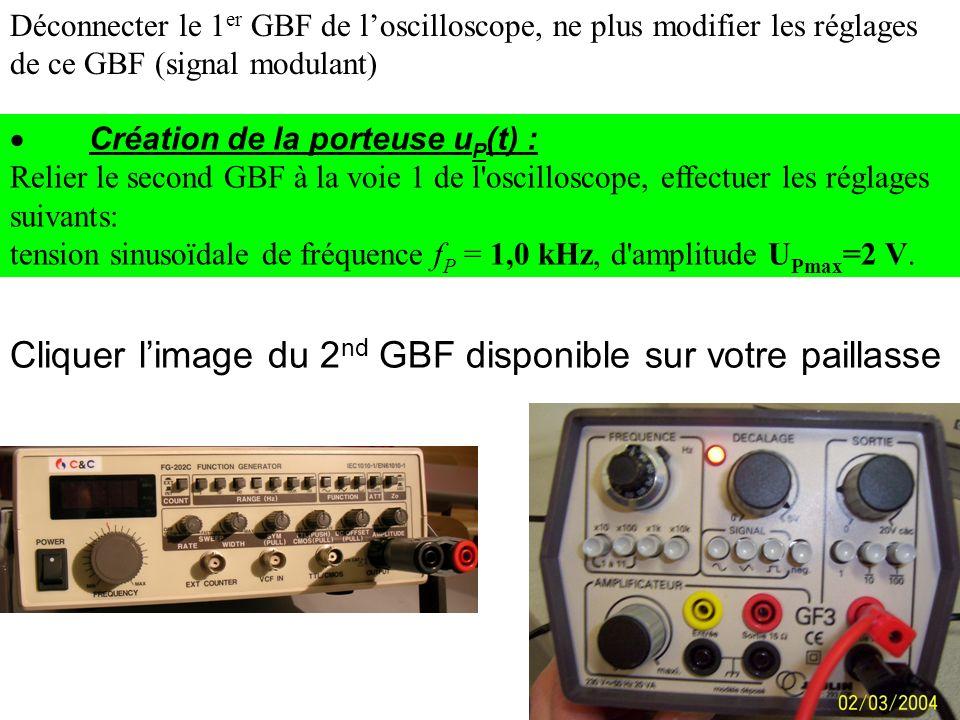 Création de la porteuse u P (t) : Relier le second GBF à la voie 1 de l'oscilloscope, effectuer les réglages suivants: tension sinusoïdale de fréquenc