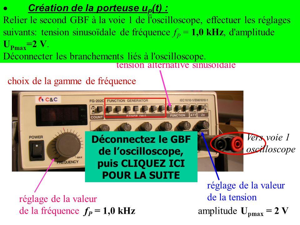 tension alternative sinusoïdale réglage de la valeur de la tension amplitude U pmax = 2 V réglage de la valeur de la fréquence choix de la gamme de fr