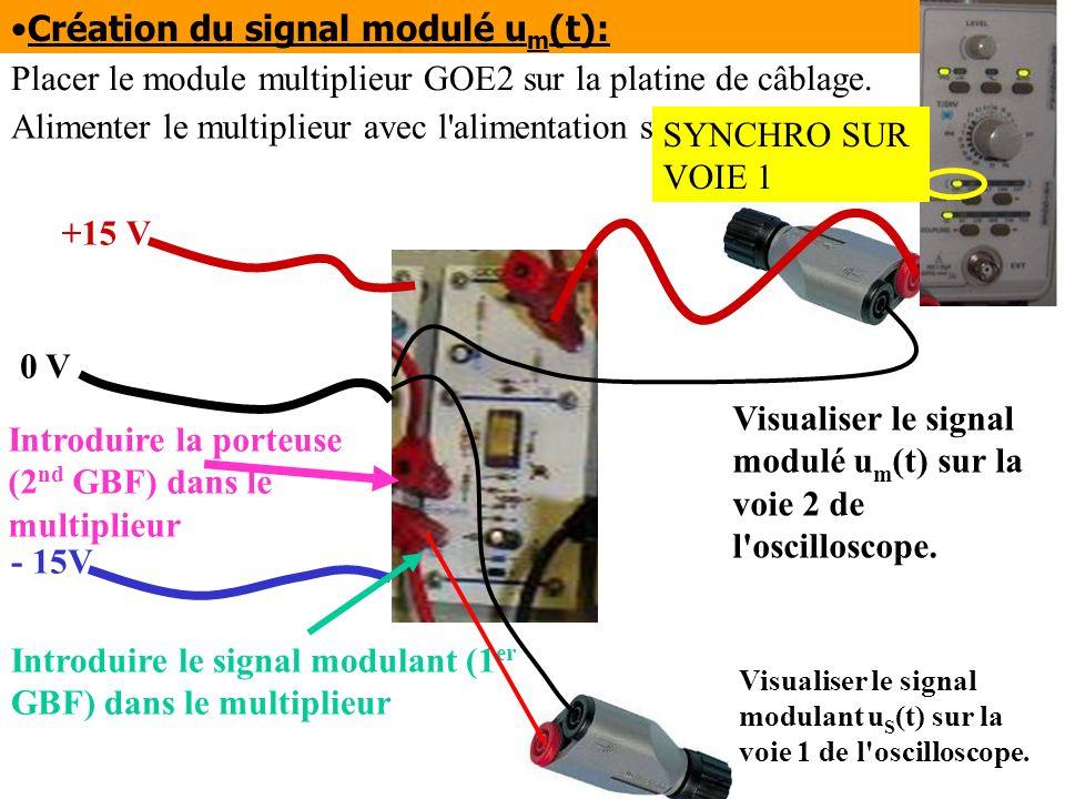 Placer le module multiplieur GOE2 sur la platine de câblage. Alimenter le multiplieur avec l'alimentation symétrique(–15V;0V;+15V). - 15V 0 V +15 V In