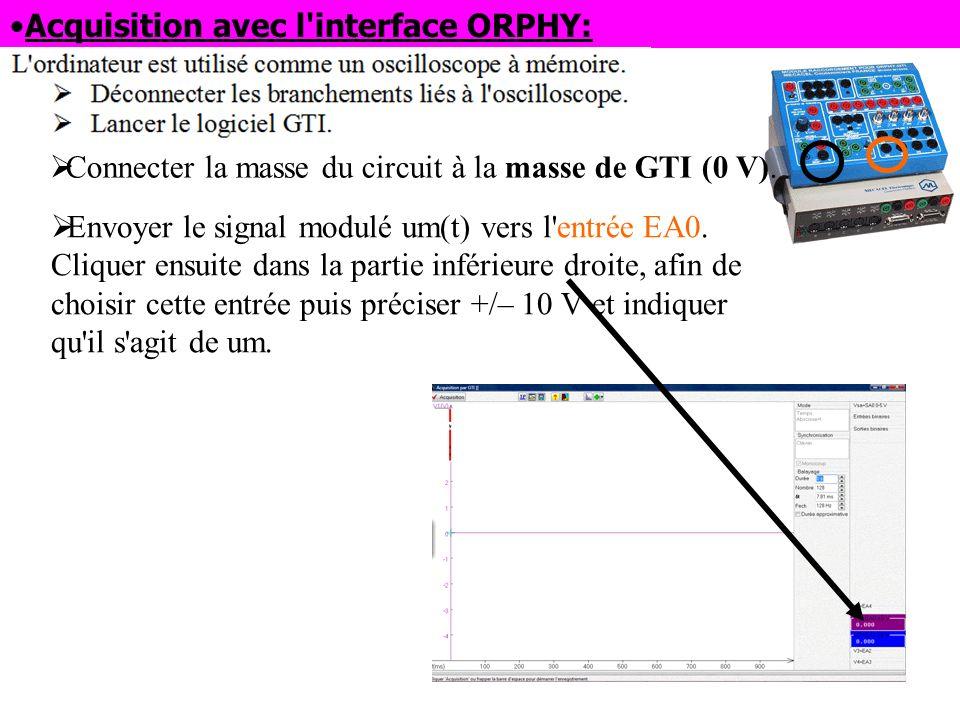 Acquisition avec l'interface ORPHY: Connecter la masse du circuit à la masse de GTI (0 V). Envoyer le signal modulé um(t) vers l'entrée EA0. Cliquer e