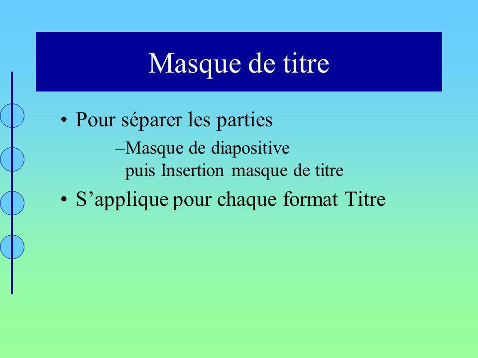 Masque de titre Pour séparer les parties –Masque de diapositive puis Insertion masque de titre Sapplique pour chaque format Titre