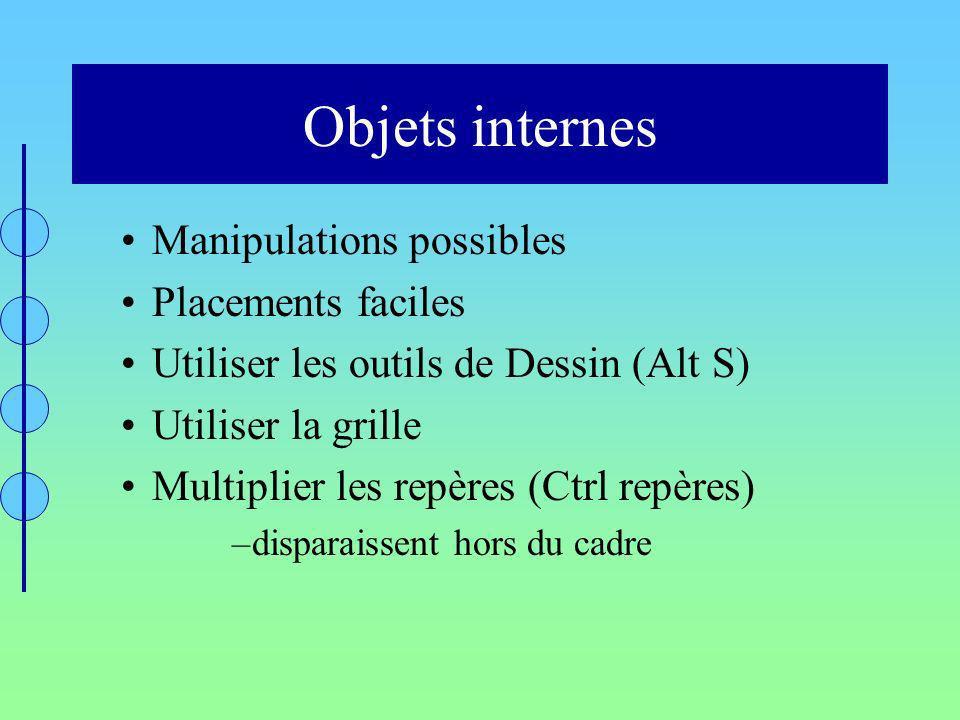 Objets internes Manipulations possibles Placements faciles Utiliser les outils de Dessin (Alt S) Utiliser la grille Multiplier les repères (Ctrl repèr
