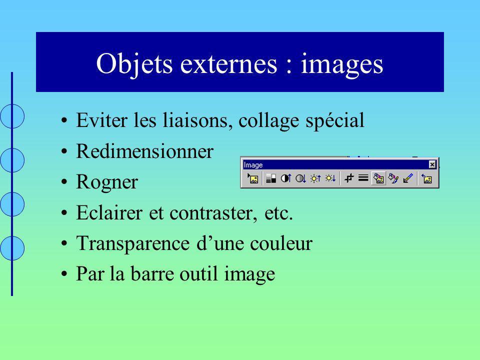 Objets externes : images Eviter les liaisons, collage spécial Redimensionner Rogner Eclairer et contraster, etc. Transparence dune couleur Par la barr