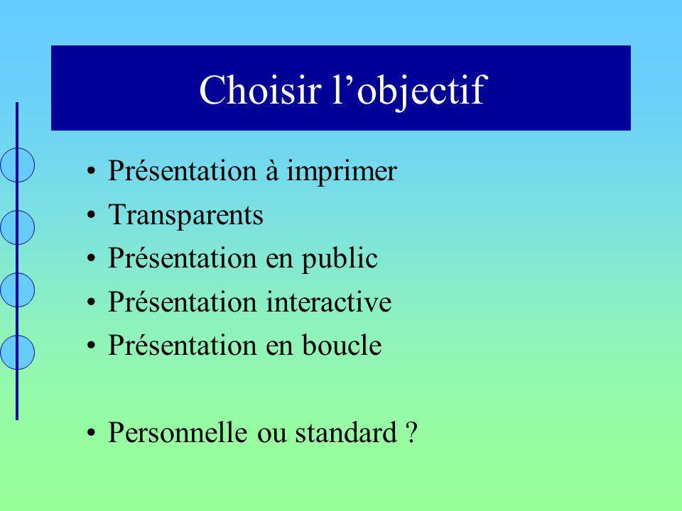 Choisir lobjectif Présentation à imprimer Transparents Présentation en public Présentation interactive Présentation en boucle Personnelle ou standard