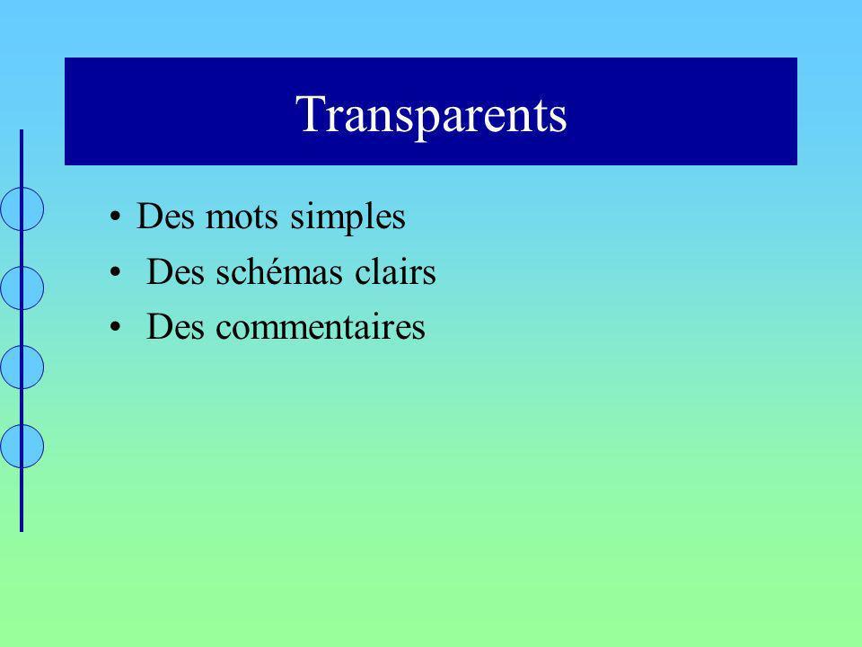 Transparents Des mots simples Des schémas clairs Des commentaires