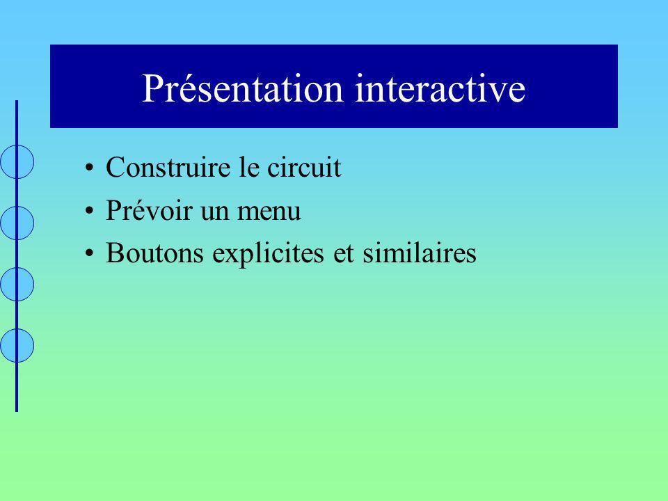 Présentation interactive Construire le circuit Prévoir un menu Boutons explicites et similaires
