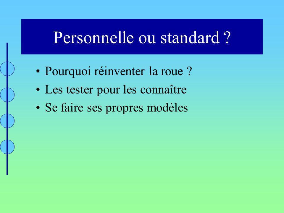 Personnelle ou standard ? Pourquoi réinventer la roue ? Les tester pour les connaître Se faire ses propres modèles