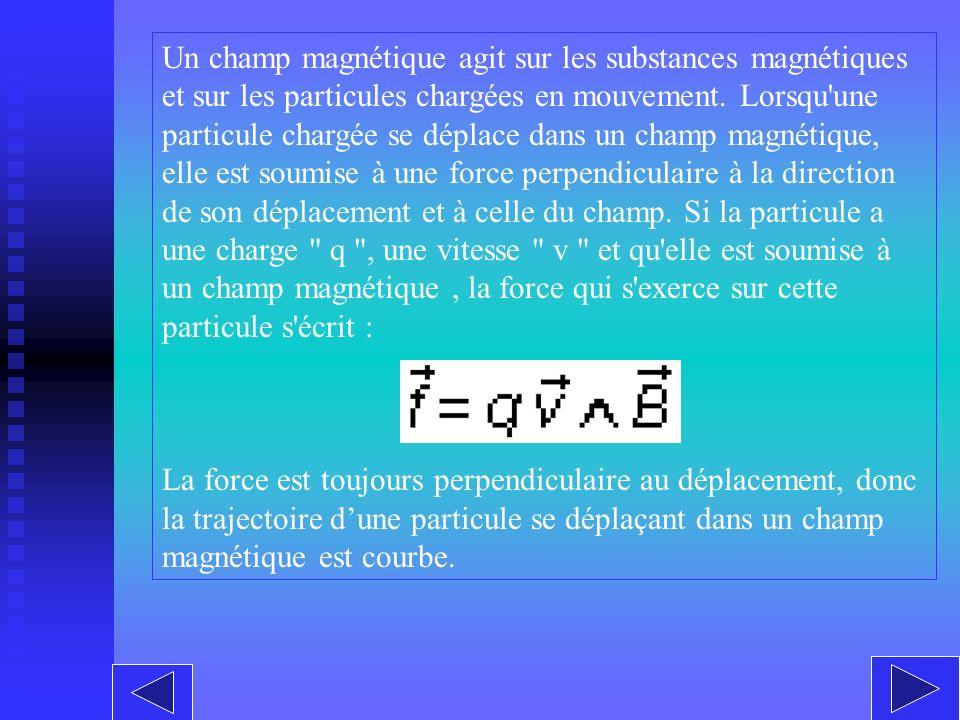 Des objets comme une barre aimantée ou un élément de circuit électrique produisent un champ magnétique qui s'exprime à l'aide d'un vecteur, souvent no