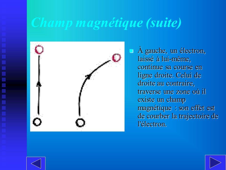 Un champ magnétique agit sur les substances magnétiques et sur les particules chargées en mouvement. Lorsqu'une particule chargée se déplace dans un c