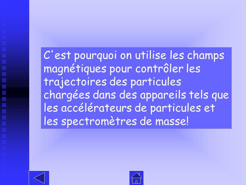 Champ magnétique (suite) À gauche, un électron, laissé à lui-même, continue sa course en ligne droite. Celui de droite au contraire, traverse une zone