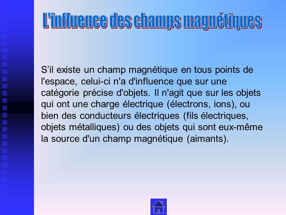 Champ magnétique (suite) À gauche, un électron, laissé à lui-même, continue sa course en ligne droite.