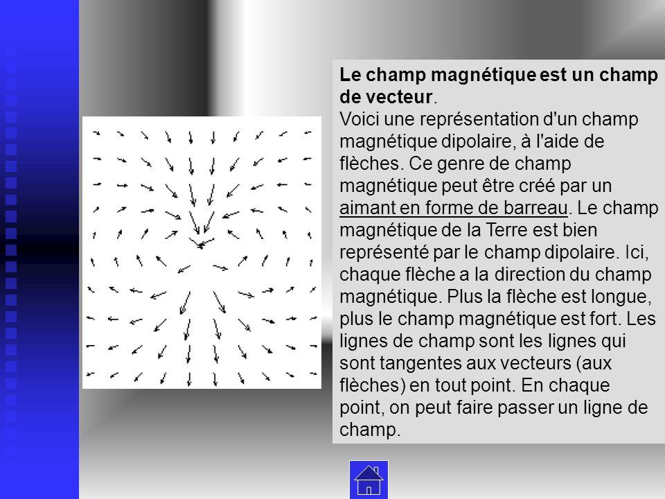 Le champ magnétique est un champ de vecteur.