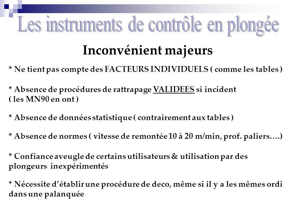 Inconvénient majeurs * Ne tient pas compte des FACTEURS INDIVIDUELS ( comme les tables ) * Absence de procédures de rattrapage VALIDEES si incident (