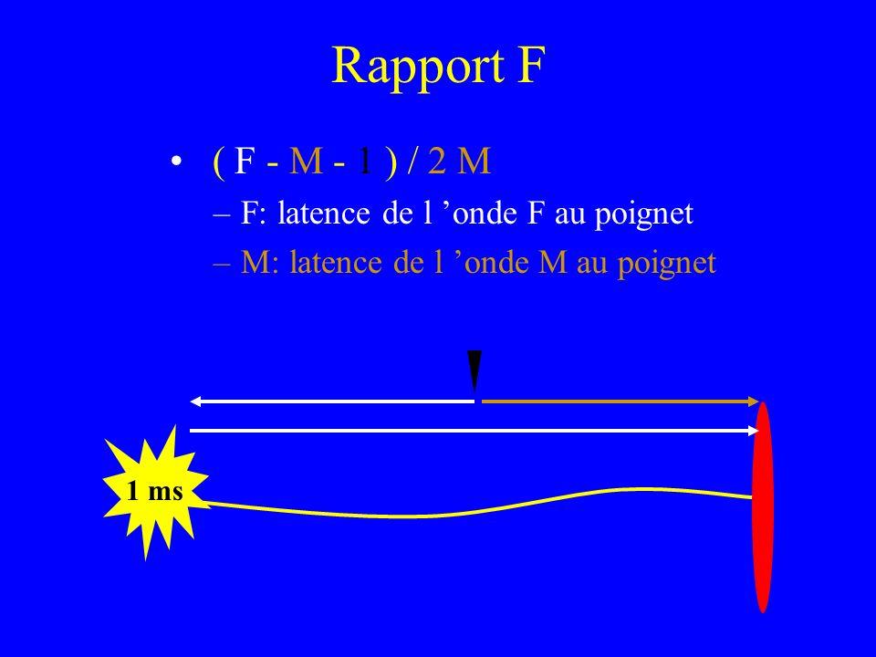 Rapport F ( F - M - 1 ) / 2 M –F: latence de l onde F au poignet –M: latence de l onde M au poignet 1 ms