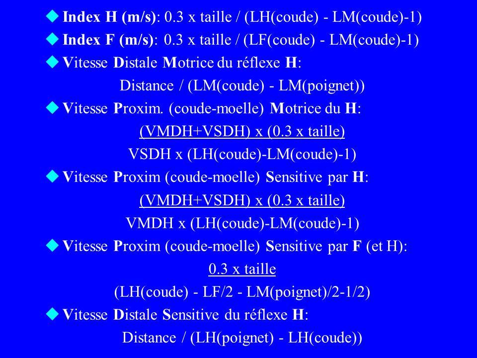 uIndex H (m/s): 0.3 x taille / (LH(coude) - LM(coude)-1) uIndex F (m/s):0.3 x taille / (LF(coude) - LM(coude)-1) uVitesse Distale Motrice du réflexe H