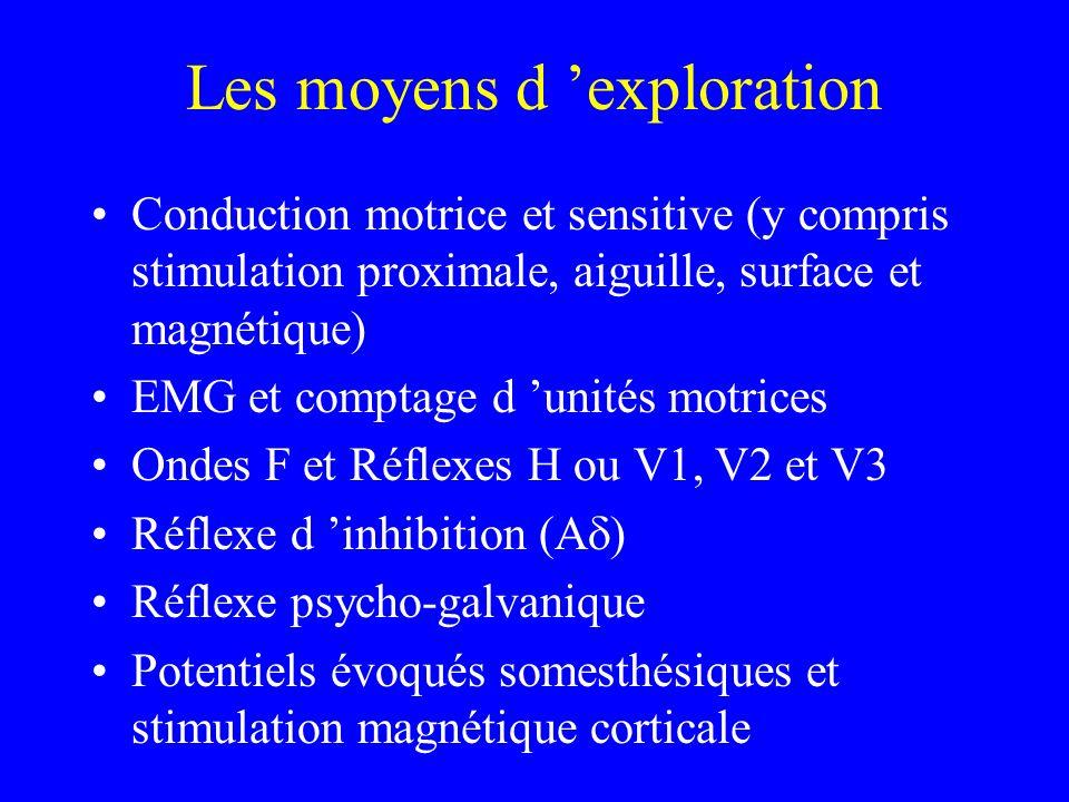 Les moyens d exploration Conduction motrice et sensitive (y compris stimulation proximale, aiguille, surface et magnétique) EMG et comptage d unités m