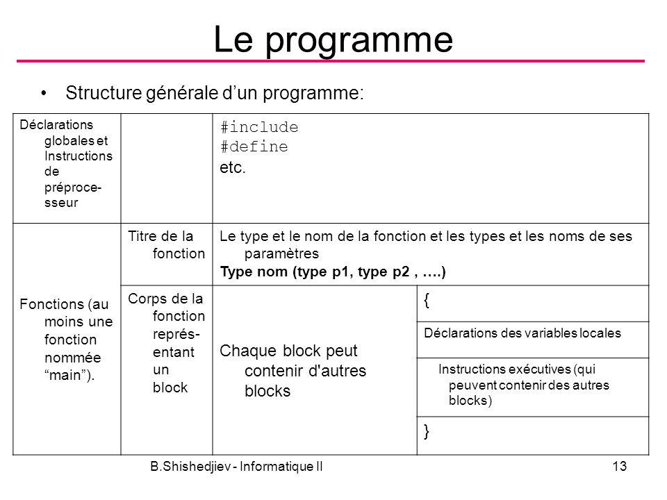 B.Shishedjiev - Informatique II13 Le programme Structure générale dun programme: Déclarations globales et Instructions de préproce- sseur #include #define etc.