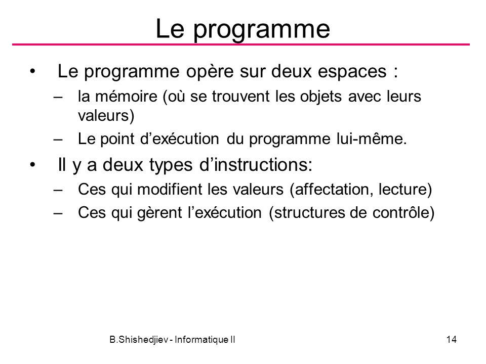 B.Shishedjiev - Informatique II14 Le programme Le programme opère sur deux espaces : –la mémoire (où se trouvent les objets avec leurs valeurs) –Le point dexécution du programme lui-même.