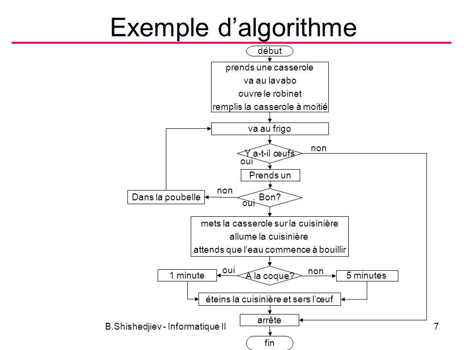 B.Shishedjiev - Informatique II7 Exemple dalgorithme prends une casserole va au lavabo ouvre le robinet remplis la casserole à moitié va au frigo Y a-t-il œufs Bon.