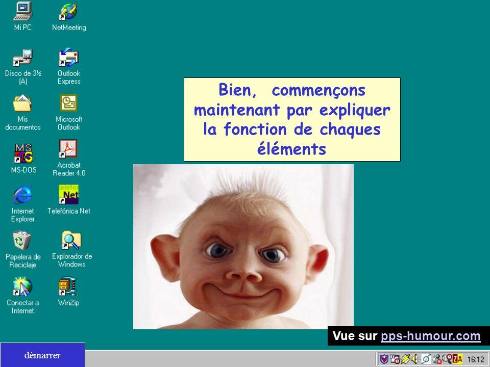 Bien, commençons maintenant par expliquer la fonction de chaques éléments démarrer Vue sur pps-humour.compps-humour.com