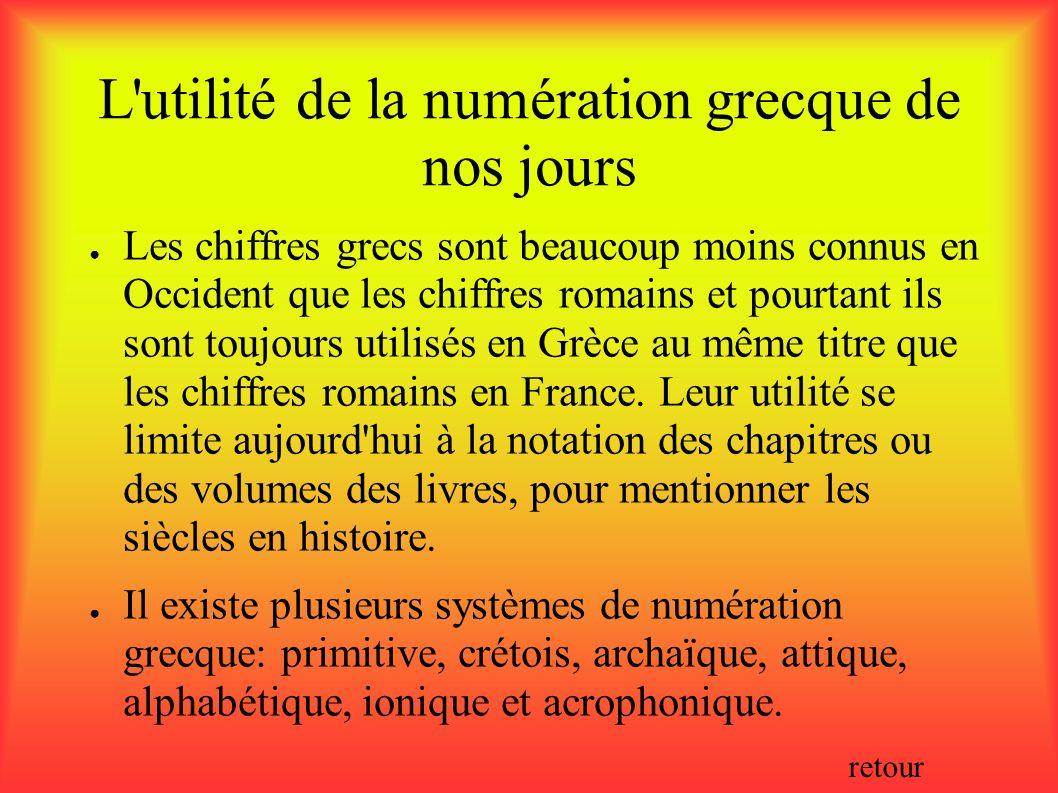 L utilité de la numération grecque de nos jours Les chiffres grecs sont beaucoup moins connus en Occident que les chiffres romains et pourtant ils sont toujours utilisés en Grèce au même titre que les chiffres romains en France.