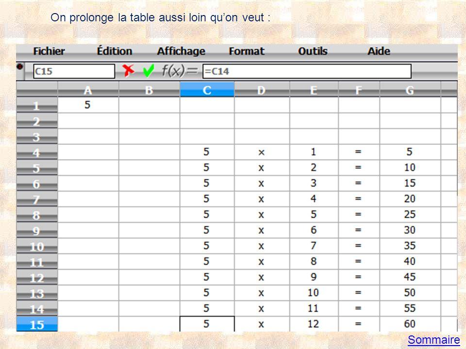 Si on modifie la valeur du nombre contenu dans la cellule A1 on obtient immédiatement une autre table : Sommaire