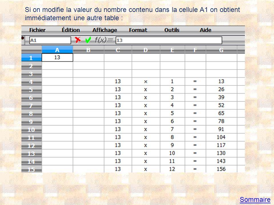 4°) Exercices de type concours sur les tableurs avec corrigés Exercice n° 1 : http://dom68.chez.com/TICE-PE1/tableur1.pdfhttp://dom68.chez.com/TICE-PE1/tableur1.pdf Proposition de corrigé : http://dom68.chez.com/TICE-PE1/cortableur1.pdfhttp://dom68.chez.com/TICE-PE1/cortableur1.pdf Exercice n° 2 : http://dom68.chez.com/TICE-PE1/tableur2.pdfhttp://dom68.chez.com/TICE-PE1/tableur2.pdf Proposition de corrigé : http://dom68.chez.com/TICE-PE1/cortableur2.pdfhttp://dom68.chez.com/TICE-PE1/cortableur2.pdf Exercice n° 3 : http://dom68.chez.com/TICE-PE1/tableur3.pdfhttp://dom68.chez.com/TICE-PE1/tableur3.pdf Proposition de corrigé : http://dom68.chez.com/TICE-PE1/cortableur3.pdfhttp://dom68.chez.com/TICE-PE1/cortableur3.pdf Exercice n° 4 : http://dom68.chez.com/TICE-PE1/tableur4.pdfhttp://dom68.chez.com/TICE-PE1/tableur4.pdf Proposition de corrigé : http://dom68.chez.com/TICE-PE1/cortableur4.pdfhttp://dom68.chez.com/TICE-PE1/cortableur4.pdf Sommaire