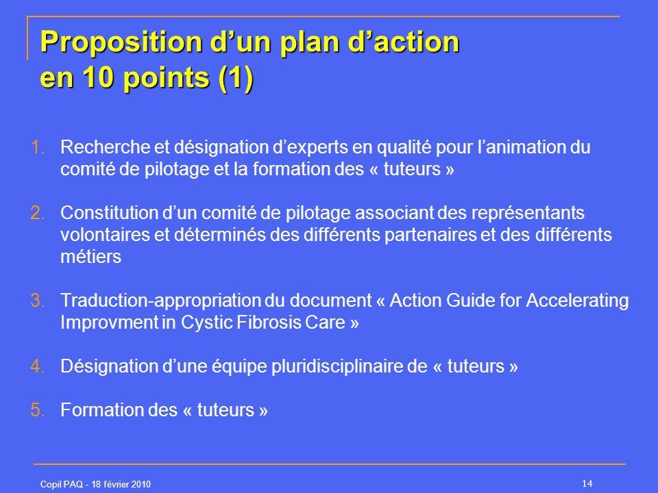 Copil PAQ - 18 février 2010 14 Proposition dun plan daction en 10 points (1) 1.Recherche et désignation dexperts en qualité pour lanimation du comité de pilotage et la formation des « tuteurs » 2.Constitution dun comité de pilotage associant des représentants volontaires et déterminés des différents partenaires et des différents métiers 3.Traduction-appropriation du document « Action Guide for Accelerating Improvment in Cystic Fibrosis Care » 4.Désignation dune équipe pluridisciplinaire de « tuteurs » 5.Formation des « tuteurs »