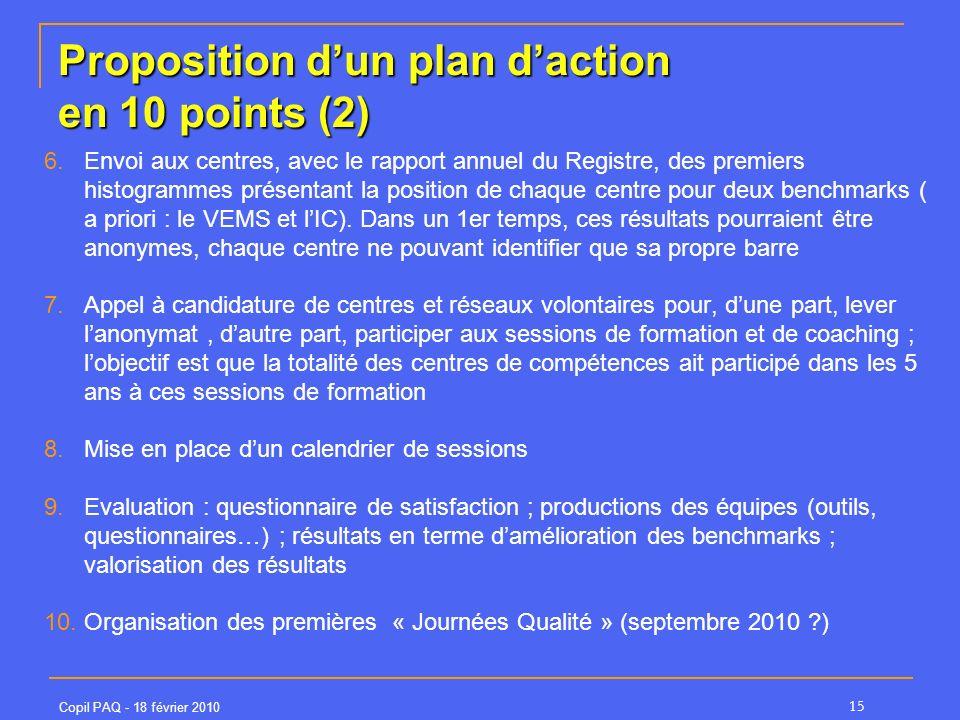 Copil PAQ - 18 février 2010 15 Proposition dun plan daction en 10 points (2) 6.Envoi aux centres, avec le rapport annuel du Registre, des premiers histogrammes présentant la position de chaque centre pour deux benchmarks ( a priori : le VEMS et lIC).