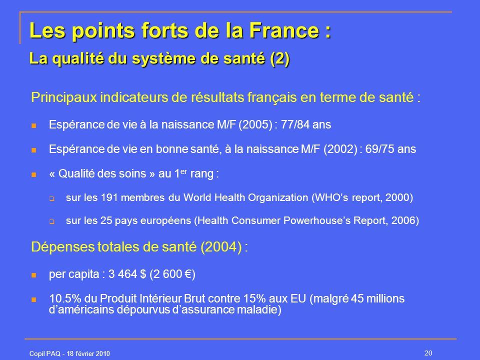 Copil PAQ - 18 février 2010 20 Les points forts de la France : La qualité du système de santé (2) Principaux indicateurs de résultats français en terme de santé : Espérance de vie à la naissance M/F (2005) : 77/84 ans Espérance de vie en bonne santé, à la naissance M/F (2002) : 69/75 ans « Qualité des soins » au 1 er rang : sur les 191 membres du World Health Organization (WHOs report, 2000) sur les 25 pays européens (Health Consumer Powerhouses Report, 2006) Dépenses totales de santé (2004) : per capita : 3 464 $ (2 600 ) 10.5% du Produit Intérieur Brut contre 15% aux EU (malgré 45 millions daméricains dépourvus dassurance maladie)