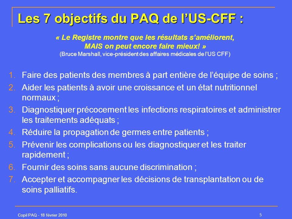 Copil PAQ - 18 février 2010 5 Les 7 objectifs du PAQ de lUS-CFF : 1.Faire des patients des membres à part entière de léquipe de soins ; 2.Aider les patients à avoir une croissance et un état nutritionnel normaux ; 3.Diagnostiquer précocement les infections respiratoires et administrer les traitements adéquats ; 4.Réduire la propagation de germes entre patients ; 5.Prévenir les complications ou les diagnostiquer et les traiter rapidement ; 6.Fournir des soins sans aucune discrimination ; 7.Accepter et accompagner les décisions de transplantation ou de soins palliatifs.
