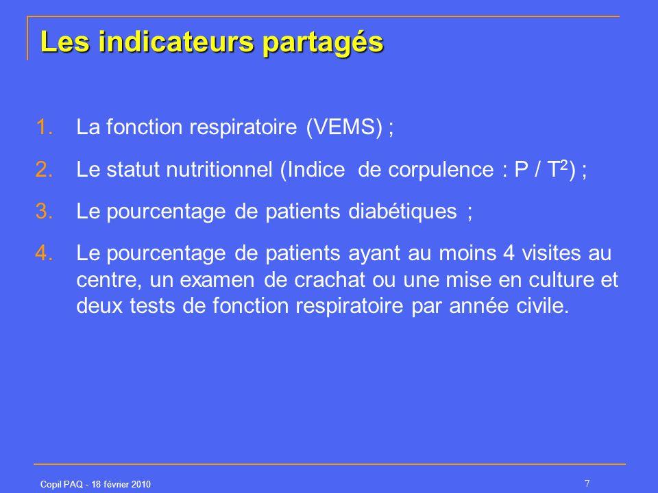Copil PAQ - 18 février 2010 7 Les indicateurs partagés 1.La fonction respiratoire (VEMS) ; 2.Le statut nutritionnel (Indice de corpulence : P / T 2 ) ; 3.Le pourcentage de patients diabétiques ; 4.Le pourcentage de patients ayant au moins 4 visites au centre, un examen de crachat ou une mise en culture et deux tests de fonction respiratoire par année civile.