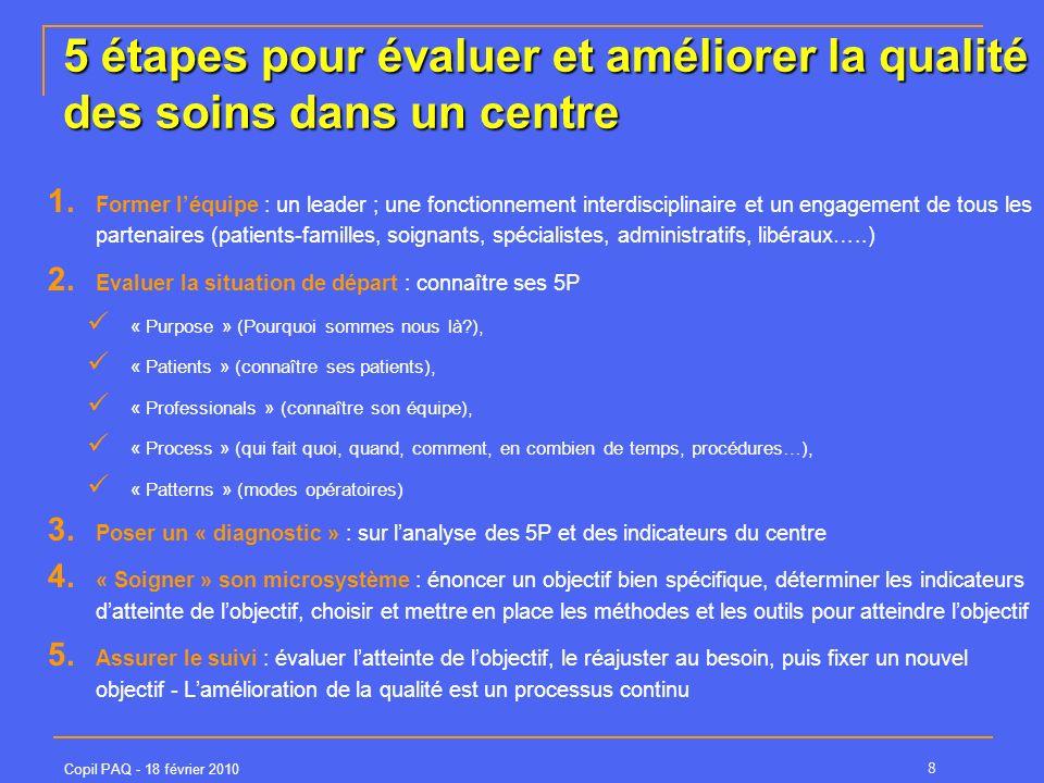 Copil PAQ - 18 février 2010 8 5 étapes pour évaluer et améliorer la qualité des soins dans un centre 1.