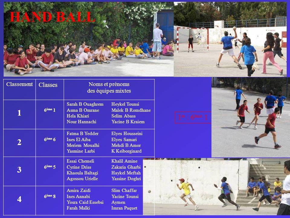 HAND BALL Classement Classes Noms et prénoms des équipes mixtes 1 6 ème 1 Sarah B Ouaghrem Asma B Omrane Hela Khiari Nour Hannachi Heykel Tounsi Malek