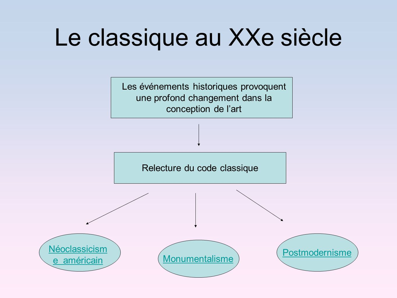 Le classique au XXe siècle Les événements historiques provoquent une profond changement dans la conception de lart Relecture du code classique Monumen