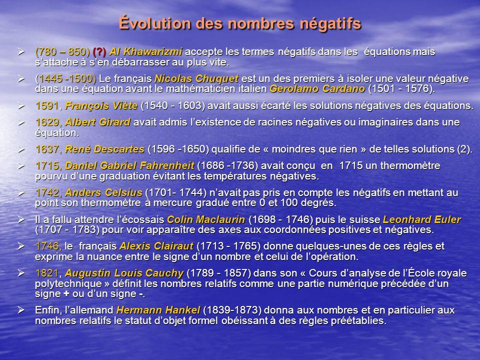 Évolution des nombres négatifs (780 – 850) (?) Al Khawarizmi accepte les termes négatifs dans les équations mais sattache à sen débarrasser au plus vi