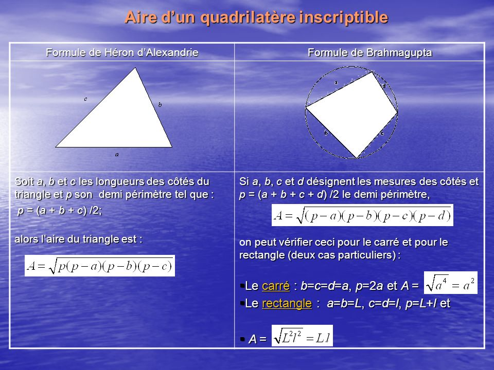 Formule de Héron dAlexandrie Formule de Brahmagupta Formule de Brahmagupta Soit a, b et c les longueurs des côtés du triangle et p son demi périmètre