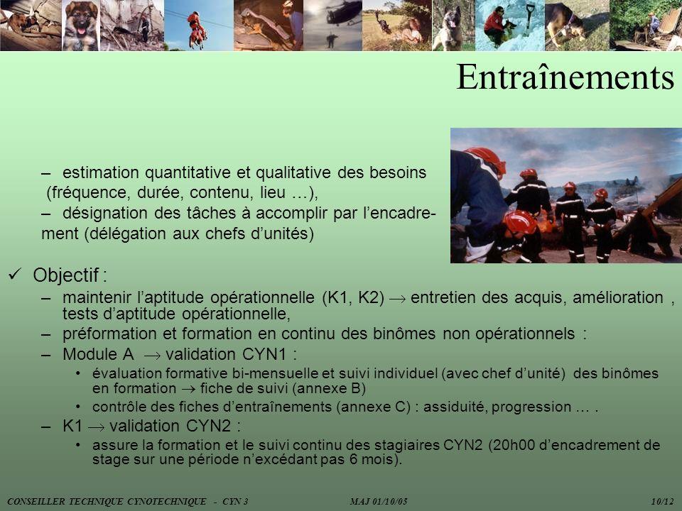 Entraînements –estimation quantitative et qualitative des besoins (fréquence, durée, contenu, lieu …), –désignation des tâches à accomplir par lencadr