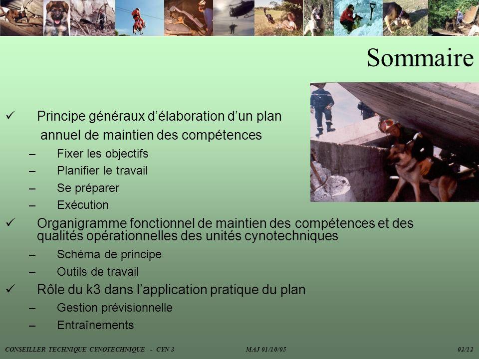 Principes généraux délaboration dun plan annuel de maintien des compétences Fixer les objectifs Objectifs = résultat quon se propose datteindre à partir dune situation déterminée.
