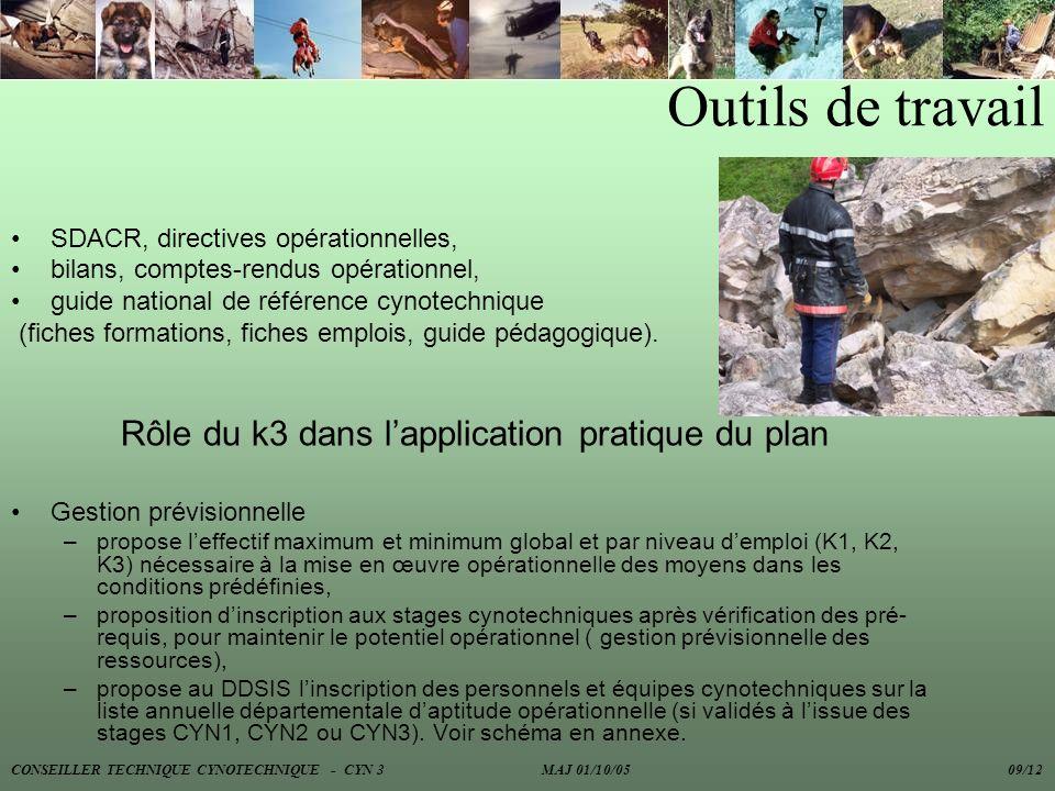Outils de travail SDACR, directives opérationnelles, bilans, comptes-rendus opérationnel, guide national de référence cynotechnique (fiches formations