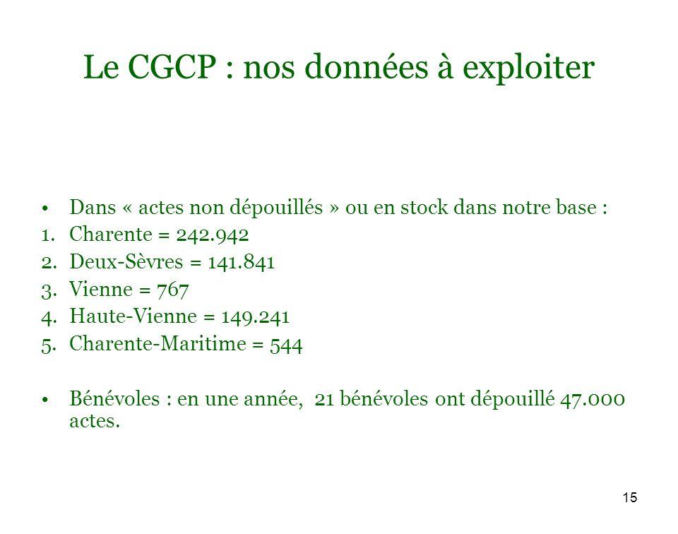 15 Le CGCP : nos données à exploiter Dans « actes non dépouillés » ou en stock dans notre base : 1.Charente = 242.942 2.Deux-Sèvres = 141.841 3.Vienne