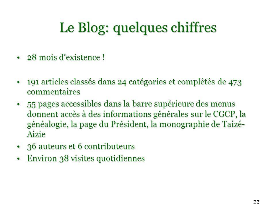 23 Le Blog:quelques chiffres Le Blog: quelques chiffres 28 mois dexistence !28 mois dexistence ! 191 articles classés dans 24 catégories et complétés